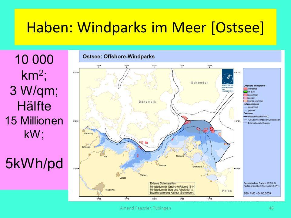 Haben: Windparks im Meer [Ostsee]